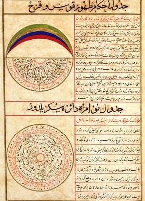 Ottoman_AlmanactopkapiPalaceMuseumLibrary-1711 Bayezid II reign