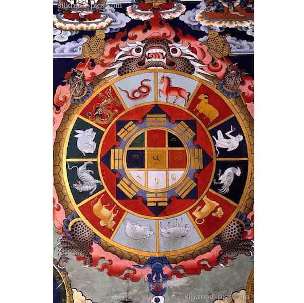 Çin Astrolojisi Analizi