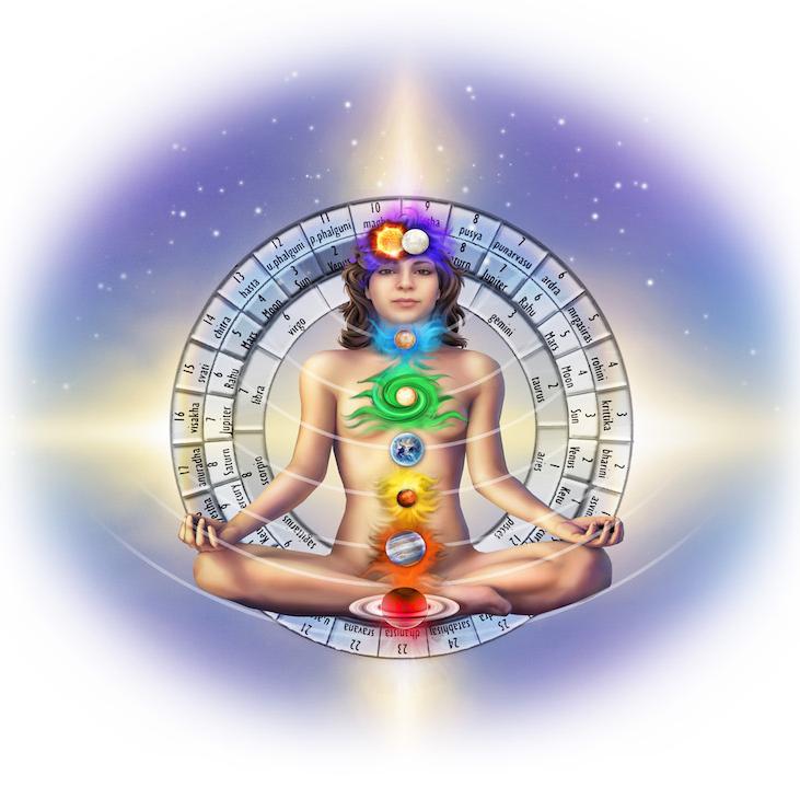 Hint Astrolojisi Analizi