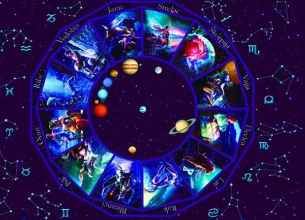 Nedir Bu Astroloji Sistemleri