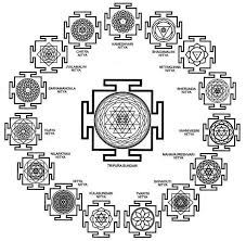 example of a yantra