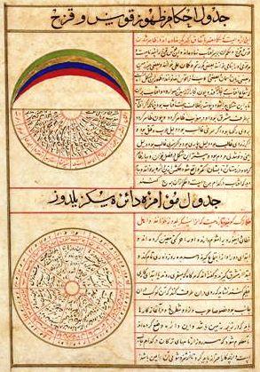 Ottoman_AlmanactopkapiPalaceMuseumLibrary-1711 Bayezid II reign (1)