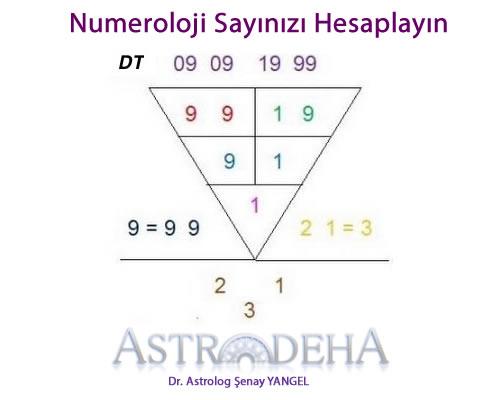 2017-numeroloji-sayinizi-hesaplayin