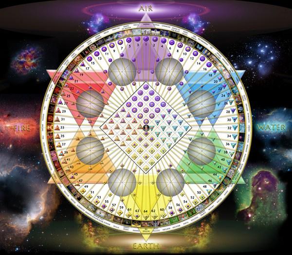 4-element-yantra