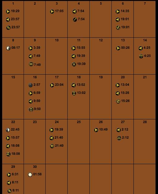 nisan-2018-ay-fazlari