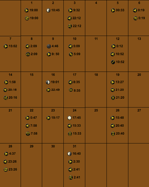 ekim-2018-faz-takvimi