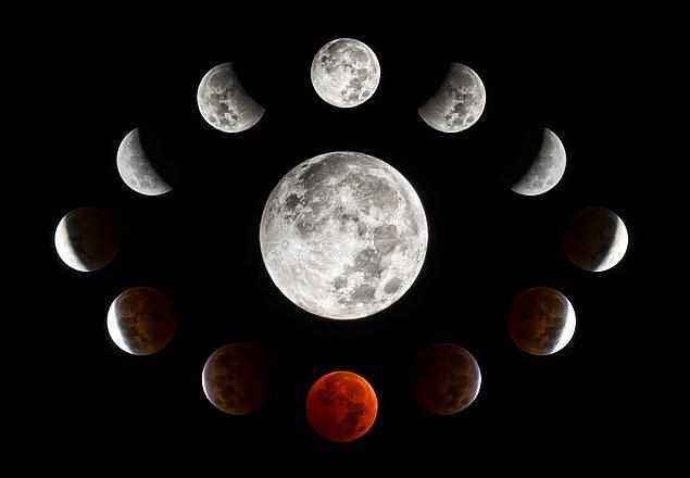 Ay Tutulması 21 Ocak 2019 Değişim Ve Fırsatlar Astrodeha