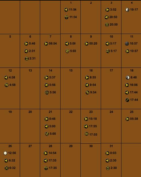 agustos-2018-faz-takvimi